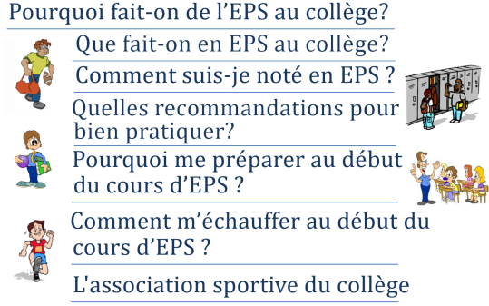 sommaire eps année